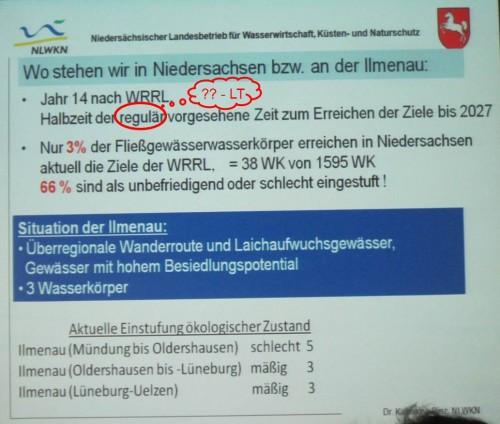 Der Ilmenau muss geholfen werden - immerhin ist sie eins der Gewässer 1. Priorität in Niedersachsen! (Und wir sind schon 1 Jahr vor Ende des WRRL-Zeitrahmens!)